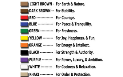 Why Should You Care About Color?